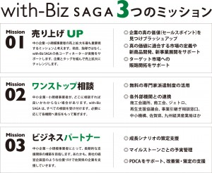 with-Biz SAGA 3つのミッション
